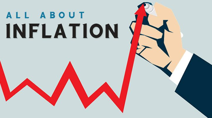 Know what is inflation and what it can do to your money